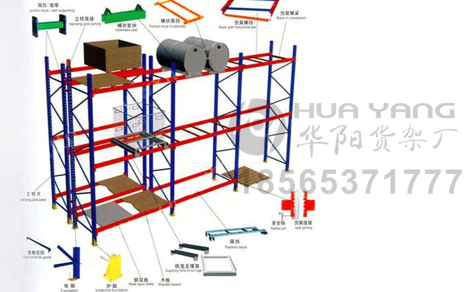 重型貨架效果圖